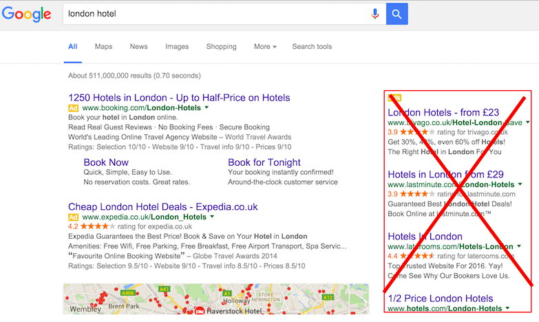 Right side Ads disappear in Google AdWords
